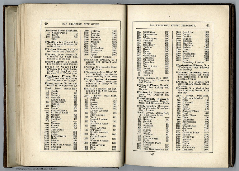 Text page: Map And Street Directory Of San Francisco