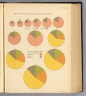 The total population and its elements at each census. (Prepared under the supervision of Henry Gannett, Geographer of the Twelfth Census. United States Census Office, 1903). Julius Bien & Co., N.Y.