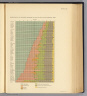 Proportions of persons engaged in each class of occupations: 1900 (by states. Prepared under the supervision of Henry Gannett, Geographer of the Twelfth Census. United States Census Office, 1903). Julius Bien & Co., N.Y.
