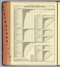 Comparison of selected industries by states. Based on the returns of the tenth census. 1. Pennsylvania. 2. Illinois. 3. Massachusetts. 4. Minnesota. 5. Ohio. 6. Missouri. 7. Indiana. 8. Wisconsin. 9. New Jersey. Copyright, 1883, by Charles Scribner's Sons.