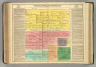 Genealogical, Historical, and Chronological Map [Timeline] of the House of Savoy, from Beroald, the First Count, 1000, to the Year 1813. No. 54. Philadelphia, 1820 - Printed by T.H. Palmer, for M. Carey & Son, from the London edition of 1817, with corrections and additions.