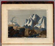 Comparative Height of the Principal Mountains and other Elevations in the World. J. Cone Sc. Published by F. Lucas Jr. Baltimore.