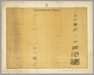 Conventional Signs. West Of The One-Hundredth Meridian. Seasons of 1869, 1871, 1872, 1873 & 1874. 1st. Lieut. Geo. M. Wheeler, Corps of Engineers, U.S. Army in Charge. Geographical Explorations & Surveys.