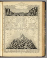 A Comparative View Of The Principal Waterfalls, Islands, Lakes, Rivers and Mountains, In The Eastern Hemisphere. Designed & Engraved by John Rapkin. John Tallis & Company, London & New York.