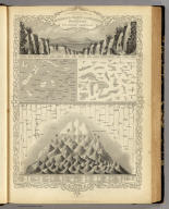 A Comparative View Of The Principal Waterfalls, Islands, Lakes, Rivers and Mountains, In The Western Hemisphere. Designed & Engraved by John Rapkin. John Tallis & Company, London & New York.