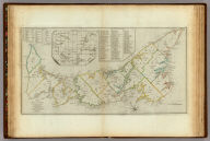 A Map of the Island of St. John In the Gulf of St. Laurence Divided Into Counties & Parishes And the Lots, as granted by Government, to which are added The Soundings round the Coast & Harbours, Improv'd from the late Survey of Captain Holland. Published as the Act direct April 6, 1775. XIII. (with) inset map of the Gulf of St. Laurence.