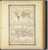 Map of The World Illustrating the principal features of The Land And The Co-Tidal Lines. (with) Map of The World Showing the principal Ocean Currents & Boundaries of River Systems. Entered ... 1855 by J.H. Colton & Co. ... New York. No. V.