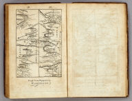 Road from Philadelphia to Washington. (Maps) 19 and 20. F. Shallus Sc.