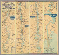 Panorama Of The Mississippi Valley And Its Fortifications. Published by C. Magnus, 12 Frankfort Street, New York. Eng. by F.W. Boell.
