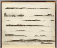 Views of Headlands and Islands on the Coasts of North West and South America. W. Alexander delt. from Sketches made on the spot. London: Published May 1st 1798, by J. Edwards Pall Mall & G. Robinson Paternoster Row. J. Fittler sculp.