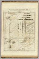 A chart of the Maderas and Canary Islands, according to surveys published at Madrid in 1780, by Don Thomas Lopes, Geographer to His Catholick Majesty and ascertained by the astronomic observations of the Chevalier de Fleurieu, made by order of the French government in 1769. London, printed for Robt. Sayer, as the Act directs 1 Jany. 1787.