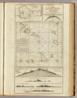 The Cape Verd Islands, laid down from the remarks and observations of experienced navigators, by Mons. d'Apres de Mannevillete, with several additions. London, printed for Robt. Sayer, Map & Printseller, no. 53 in Fleet Street, as the Act directs 20th April, 1788.