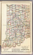 A Diagram of the State of Indiana. Department of Interior, General Land Office, October 2d 1866. Jo. S. Wilson, Commissioner. The Major & Knapp Eng. Mfg. & Lith. Co. 71 Broadway N.Y.