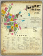 Insurance maps of Frankfort, Kentucky (sheet 1, index)