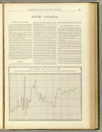 The American tariff from 1791 to 1894, illustrated by the annual average ad valorem rate of duty, percentage of value, collected on dutiable imports into the United States. Rand, McNally & Co. (Chicago, 1897)