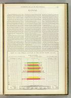 Crops of corn, wheat, and oats in the United States, 1870-1891. (Rand, McNally & Co., Engravers, Chicago, 1897)