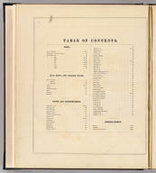 (Contents to) Historical atlas map of Solano County, California. Compiled, drawn and published from personal examinations and surveys by Thompson & West. San Francisco, Cala. 1878. Thos. Hunter, Pr. Phila. N. Friend, Engr. Philad. C.L. Smith, Del.