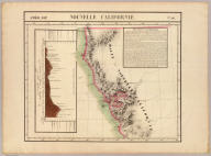 Nouvelle Californie. Amer. Sep. no. 46. (with profile) Includes profile: Tableau physique de la pente Occidentale du Plateau de la nouvelle Espagne. Chemin de Mexico a Acapulco, d'apres A. de Humboldt. Dressee et dessinee par Ph. Vandermaelen. Desee. sur pierre et Lith. par H. Ode, mai 1825. (Quatrieme partie. - Amer. sept. Bruxelles. 1827)