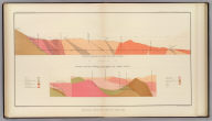 Vertical Cross Sections of the Lode. United States Geological Survey. Geology of the Comstock Lode, &c. Atlas Sheet VI. Mapping by R.H. Stretch. Geology by G.F. Becker, Geologist in Charge. Julius Bien & Co. Lith. N.Y.