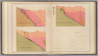 Vertical Cross Sections of the Lode. United States Geological Survey. Geology of the Comstock Lode, &c. Atlas Sheet VII. Mapping by R.H. Stretch. Geology by G.F. Becker, Geologist in Charge. Julius Bien & Co. Lith. N.Y.