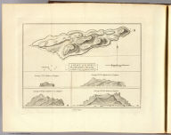 A chart and views of Pitcairns Island ... Bayly sculp. 1st. Jany., 1773. (London: printed for W. Strahan, and T. Cadell in the Strand, MDCCLXXIII).