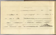 Three views of the Admiralty Isles. (with 6 other coastal views of Joseph Freewills Islands, Current Island, St. Andrews Islands, bay at south end of Mindanao). Publish'd Novr. 1st, 1772. (London: printed for W. Strahan, and T. Cadell in the Strand, MDCCLXXIII).