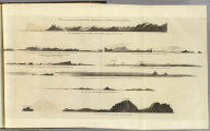 Views of the land on the west coast of America, to the westward of Cook's River. J. Webber. (Engraved after J. Webber and W. Bligh. London, G. Nicol and T. Cadell, 1785)