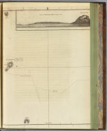 (Chart of Sulphur Island and vicinity). (with) View of Sulphur Island bearing E.N.E. Harmar scr. (After a missing survey possibly by Bligh and a view possibly by Ellis. London, G. Nicol and T. Cadell, 1785)