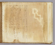 (Index to) (Michigan and Indiana Border Survey 1828-1835. Manuscript survey maps and notes)