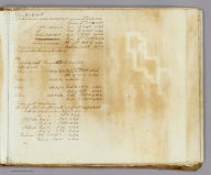 (Text Page to) (Michigan and Indiana Border Survey 1828-1835. Manuscript survey maps and notes)