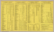 (Text Page to) The Pittsburgh & Western Railway Company. Lessee Pittsburgh, Cleveland & Toledo and Pittsburgh, Painesville and Fairport railroads. Time table of passenger trains, in effect August 1st, 1887. Central Standard Time ... Johnston, Print.