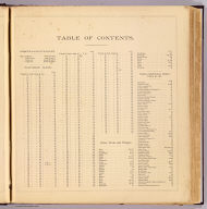 (Contents to) Official historical atlas map of Tulare County ... compiled, drawn and published from personal examinations and surveys by Thos. H. Thompson, Tulare, California. 1892.
