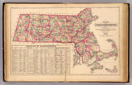 Map of Massachusetts comprising counties, towns, villages, railroads, stations, etc. H.F. Walling & O.W. Gray, Boston, 1871.