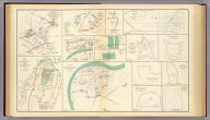 Defenses of Chattanooga, Tenn. (with) Battle of Cross Keys, Va., June 8, 1862 by Jed. Hotchkiss ... Sketch showing positions of Second Corps, A.N.Va., August 26th to September 2, 1862 embracing engagements at Bristoe Station, Manassas Junction, Groveton or Second Bull Run and Ox Hill or Chantilly, Va. Prepared to accompany report of Lieut. Gen. Thos. J. Jackson by Jed. Hotchkiss ... Jan. 1863. Map of the battle-field of Chickamauga, Ga. and vicinity, fought September 18th, 19th and 20th 1863. Charles Foster, draughtsman. (with) Sketch showing position of Confederate and Federal armies at Franklin, Va., May 9th to 11th 1862 by Jed. Hotchkiss ... (with) Defenses of Cleveland, Tenn. (with) Defenses of Knoxville, Tenn. (with) Defenses of Loudon, Tenn. (with) Defenses of Charleston, Tenn. (with) Defenses of Chattanooga, Tenn. Plan of Fort Phelps. Reduced from a plan furnished by Col. W.E. Merrill ... April 18th 1865. (with) Defenses of Chattanooga, Tenn. Fort Creighton. (with) Defenses of Chattanooga, Tenn. Battery Bushnell. (with) Defenses of Chattanooga, Tenn. Lunette O'Meara. (with) Defenses of Chattanooga, Tenn. Redoubt Putnam. (with) Defenses of Chattanooga, Tenn. Fort Jones. Julius Bien & Co., Lith., N.Y. (1891-1895)
