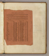 The Census of 1860. (New York: Published by D. Appleton and Company, 1864)