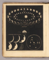 Mercury, Venus. (with) Telescopic view of Venus. (with) Venus, a morning & evening star alternately 290 days. (By Asa Smith. New York: Cady & Burgess, 60 John Street. 1850)