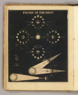 Phases of the Moon. (By Asa Smith. New York: Cady & Burgess, 60 John Street. 1850)