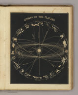 Orbits of the planets. (By Asa Smith. New York: Cady & Burgess, 60 John Street. 1850)
