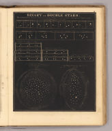 Binary or double stars. (By Asa Smith. New York: Cady & Burgess, 60 John Street. 1850)