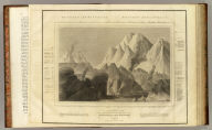 A comparative view of the heights of the principal mountains and other elevations in the World. Drawn & engraved for Thomson's New general atlas by W. & D. Lizars, Edinburgh. (1817)