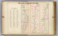 Index to maps in Hudson River Valley atlas. Copyrighted 1891, by Watson & Co.