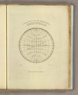 Projection of the hemisphere: shewing the names and geographical uses of the circles described upon the terrestrial globe. E.P. delint. H. Mutlow, sculpt. Publish'd 15 June, 1804 by the Revd. E. Patteson, A. M., Richmond, Surrey.