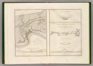 Plan du canal de jonction du Mississippi au Lac Pontchartrain. (with) Canal de Louisville. Profil moyen sur lequel a ete calcule de devis estimatif. (with) Canal de la Chesapeake a la Delaware. Plan du trace, situation des ecluses, nivellement general et profil du canal. Dessine par le Major Poussin. Grave par (V.?) Adam. (1834)