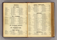 (Index to) Atlas of Westchester County, N.Y. Pocket, desk and automobile edition. Volume II. Yonkers, Greenburg, Mt. Pleasant, Ossining, Cortlandt, New Castle, North Castle, Yorktown, Somers, Bedford, Poundridge, Lewisboro, and North Salem. 1914. G.W. Bromley & Co., 34 Pine Street, New York. Copyright 1914.