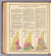 New Hampshire State government. (with) New Hampshire political sub-divisions 1891-1892, congressional chart ... councilor chart ... senatorial chart. Designed and edited by Hosea B. Carter, actuary, Concord N.H. (D.H. Hurd & Co., Boston. 1892)