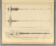 Seismograms - sheet no. 2A. Earthquake Investigation Commission. (Carnegie Institution of Washington. 1908)
