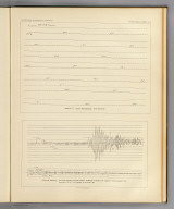 Seismograms - sheet no. 4. Earthquake Investigation Commission. Photo lith. by A. Hoen & Co., Baltimore, Md. (Carnegie Institution of Washington. 1908)