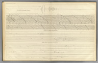 Seismograms - sheet no. 13. Earthquake Investigation Commission. Photo lith. by A. Hoen & Co., Baltimore, Md. (Carnegie Institution of Washington. 1908)