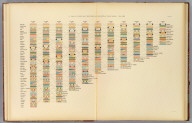 9. Rank of states and territories in population at each census: 1790-1890. Julius Bien & Co. Lith., N.Y. (1898)