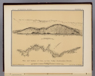 Plan and section of cave in Cave Valley, Southeastern Nevada. Surveyed by P.W. Hamel, 1869. Drawn by Weyss & Thompson. The Graphic Co., N.Y. (1889)